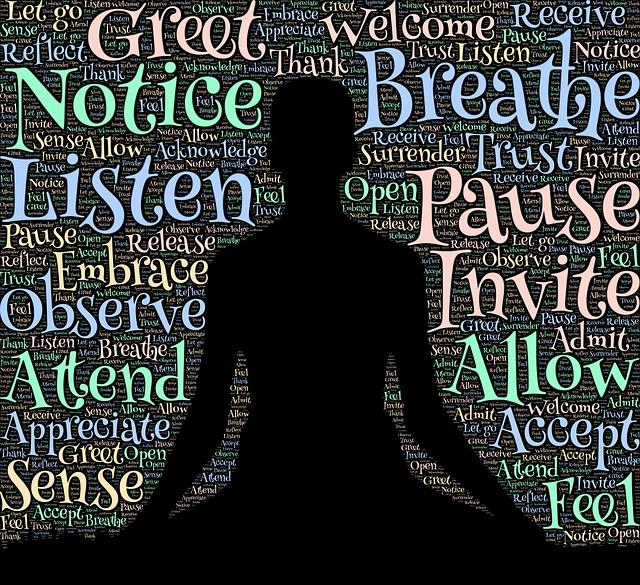 nastavenie mysle, uvažovanie, sústredenie.